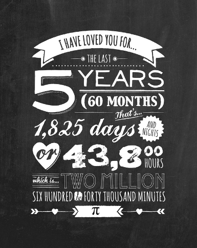 1000-images-about-anniversary-ideas-on-pinterest-happy-simple-weddings-inspire